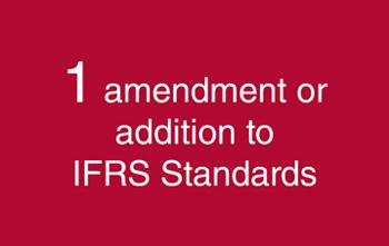 Amendments or additions